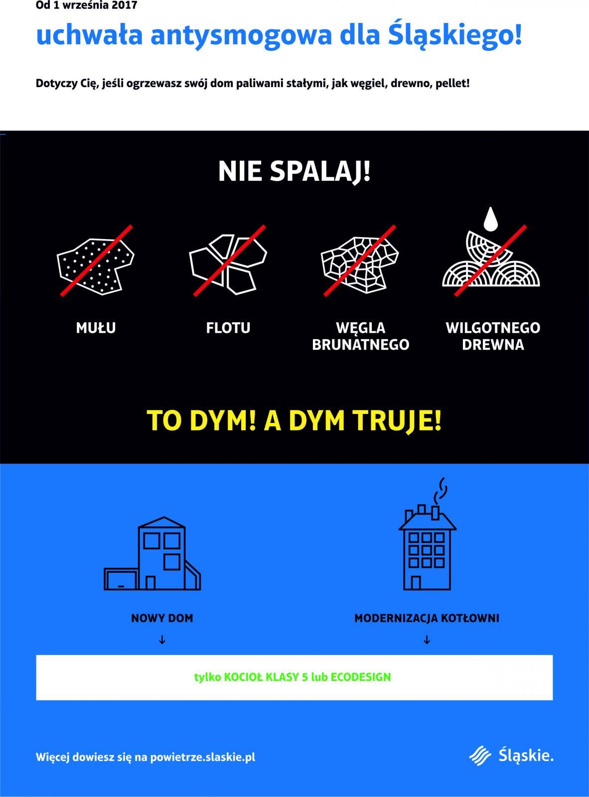 Plakat informacyjny dot. wymiany kotłów
